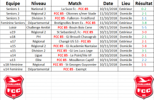 Résultats du Week end 10-11/11/2018