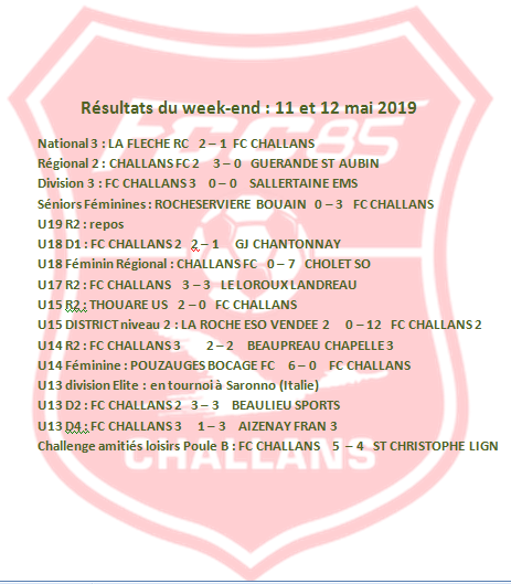 résulltats du week end 11-12 mai 2019
